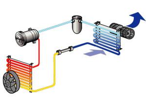 KFZ-Klimaanlagen  entsprechend VO (EG) 307/2008 und VO (EG) 842/2006, Aktuelles bis 2020